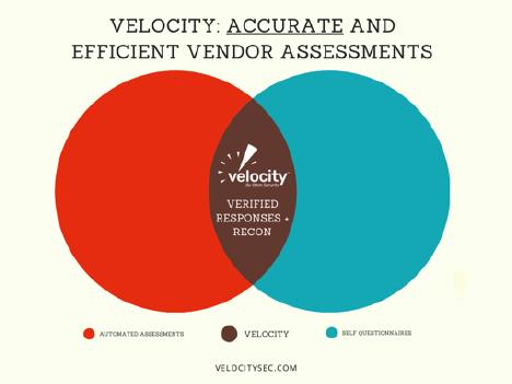 Vendor Risk Management Platform - Velocity by Stern Security